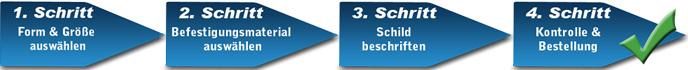 4  Schritte zum eigenen Schild